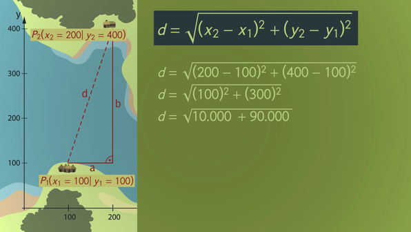Abstand zweier Punkte berechnen