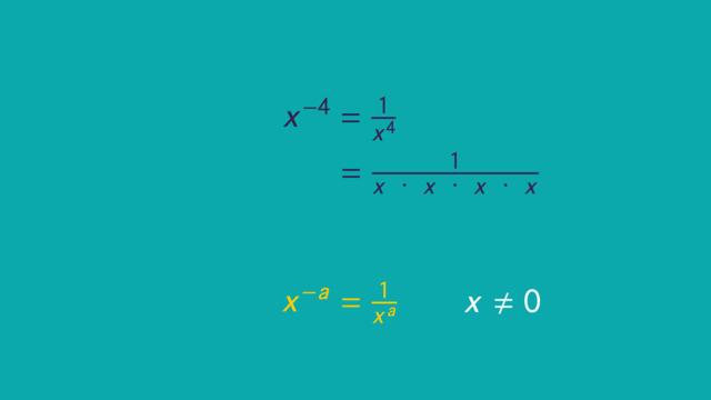 Negative Zahlen oder Null als Exponent