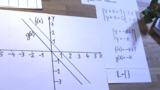 Lineare Gleichungssysteme zeichnerisch lösen – parallele Geraden