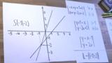 Lineare Gleichungssysteme zeichnerisch lösen - 2