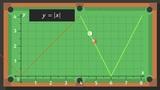 Betragsfunktionen graphisch darstellen