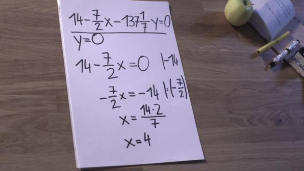 Lineare Funktionen – Nullstellen berechnen – Implizite Funktion