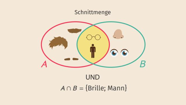 Mengenoperationen – Schnitt, Vereinigung, Differenz (Übungen ...