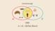 Mengenoperationen – Schnitt, Vereinigung, Differenz