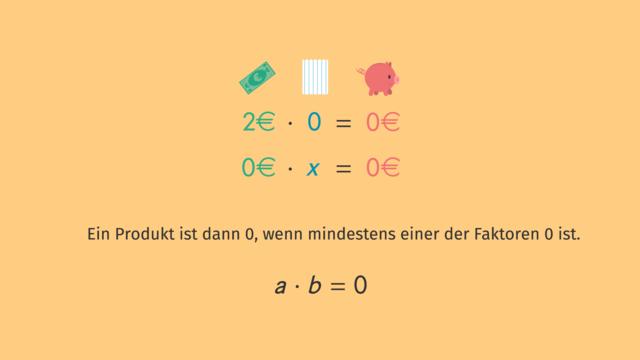 Satz vom Nullprodukt – Einführung