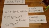 Zahlenfolgen – Darstellungsweisen