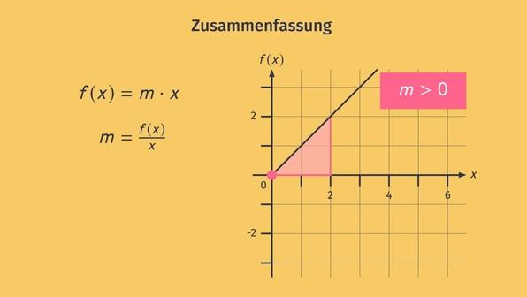 Steigung von proportionalen Funktionen
