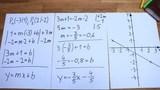 Geradengleichung aus zwei Punkten – Gleichungssystem lösen und Graph