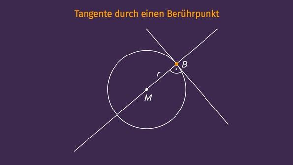 Tangente an einen Kreis konstruieren