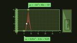 Quadratische Ungleichungen rechnerisch lösen