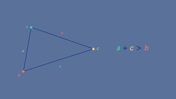 Dreiecksungleichung – Erklärung