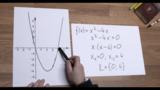 Nullstellen quadratischer Funktionen – Beispiel 2