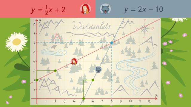 Gleichungssysteme graphisch lösen