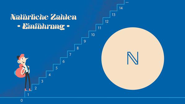 Natürliche Zahlen – Einführung