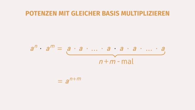 Multiplikation von Potenzen mit gleicher Basis