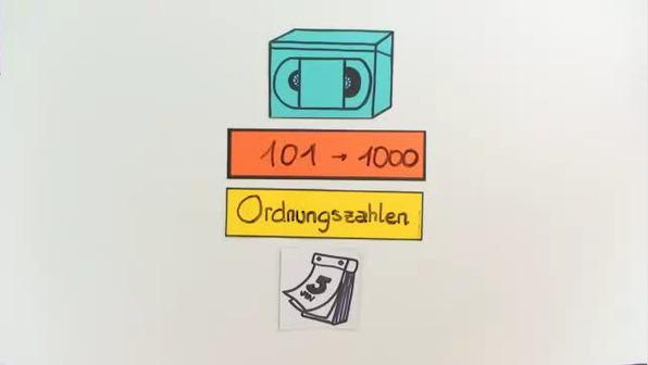Zahlen von 101 bis 1000 und Monate
