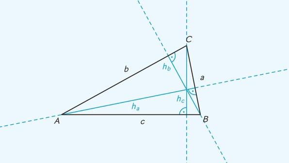 Die Höhe eines Dreiecks