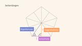 Regelmäßiges Fünfeck – Seitenlängen und Winkelgrößen