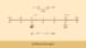 Vergleich von Größenordnungen mit Zehnerpotenzen