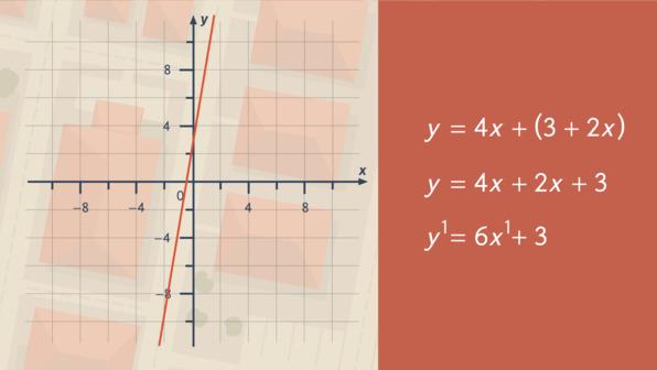Lineare und nichtlineare Gleichungen