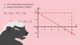 Steigung von Geraden – y = mx + b
