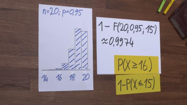 Binomialverteilung - kumulierte Wahrscheinlichkeit bestimmen (2)