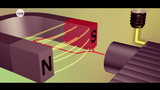 Energiewandler – Generator