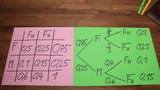 Vierfeldertafel, Baumdiagramm - Textaufgabe: Vereinsmitglieder