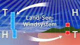 Entstehung von Wind