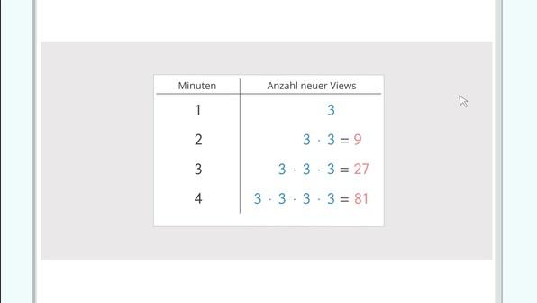 Die quadratzahlen