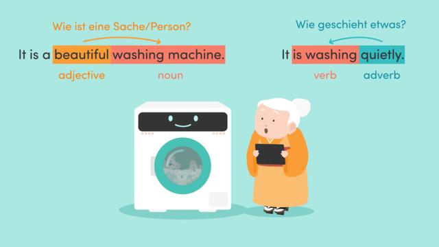 Adverbs of Manner – Adverbien der Art und Weise