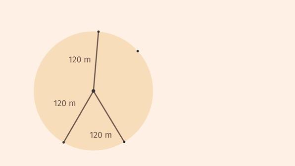 Kreise und die Kreiszahl Pi (π)