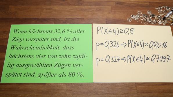 Binomialverteilungen - p bestimmen - Zugverspätung