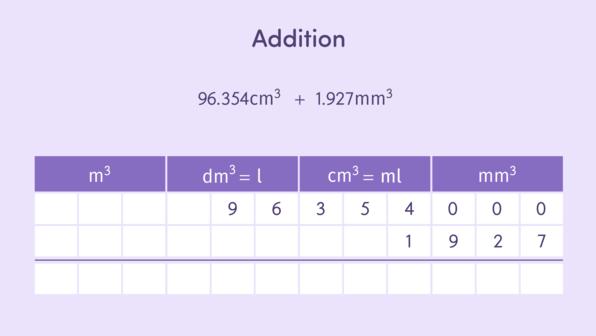 Mit Volumeneinheiten rechnen