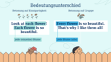 The indefinite pronouns each and every – jeder (Einzelne)