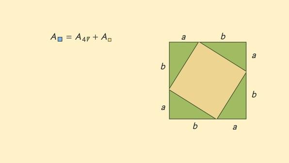 Satz des Pythagoras – Beweis