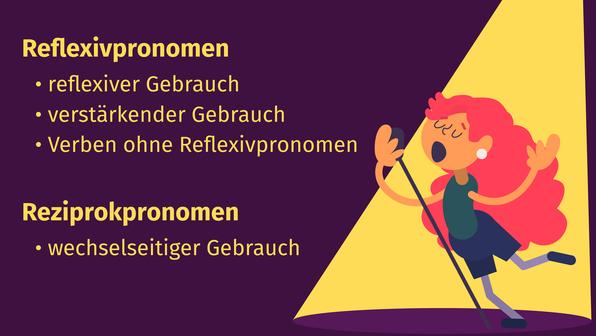 Reflexive Pronouns and Reciprocal Pronouns