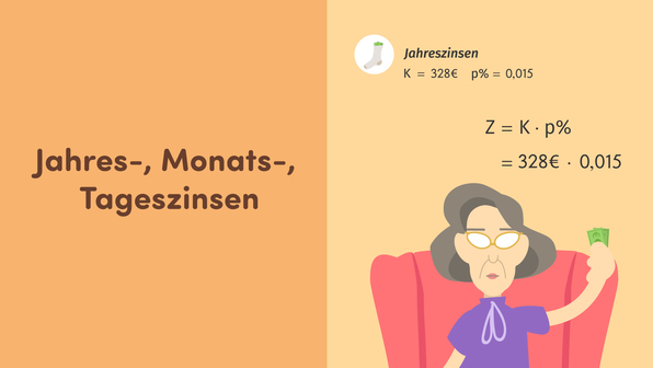 Jahres-, Monats-, Tageszinsen