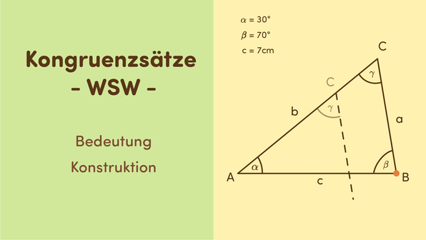 Kongruenzsätze – WSW