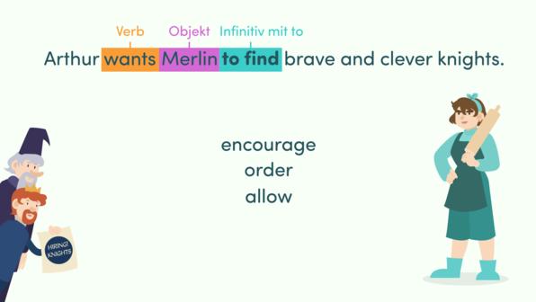 Infinitiv mit to – nach Verben mit Objekt
