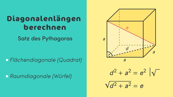 Diagonalenlängen berechnen – Satz des Pythagoras