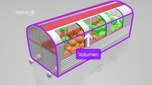 Dichte – Verhältnis von Masse zu Volumen