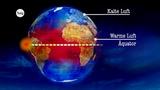 Klimafaktoren