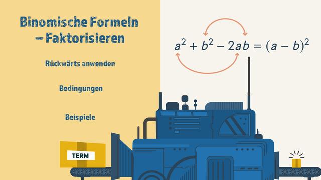 Binomische Formeln: Faktorisieren