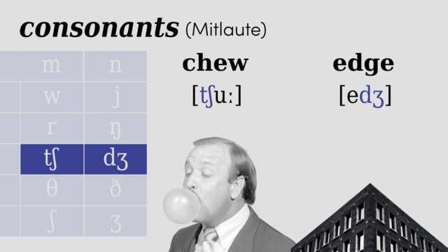 English phonetics II – die internationale Lautschrift