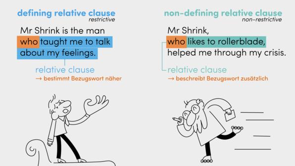 Non-Defining and Defining Relative Clauses – Nicht notwendige und notwendige Relativsätze