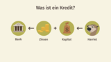 Zinsrechnung: Kredite vergleichen