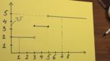 Funktionsgraphen im Koordinatensystem (2)