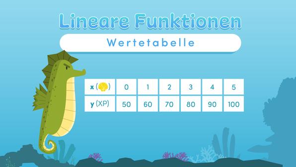 Lineare Funktion – Wertetabelle