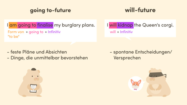 Going to-Future und Will-Future